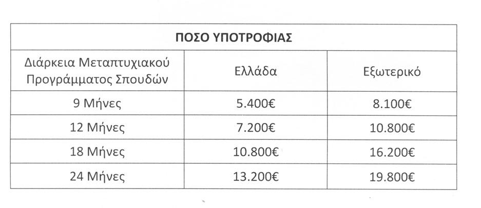 latsis-scholarships